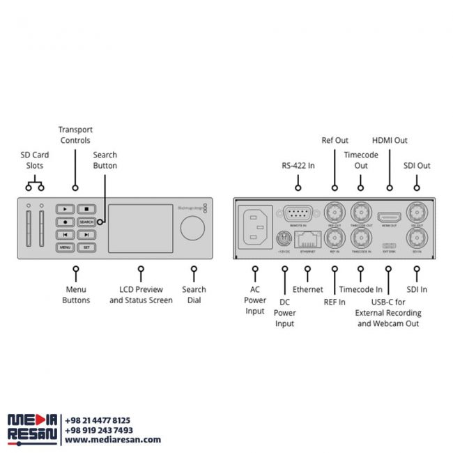hyperdeck studio hd mini connections